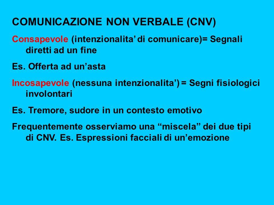 COMUNICAZIONE NON VERBALE (CNV) Consapevole (intenzionalita di comunicare)= Segnali diretti ad un fine Es.