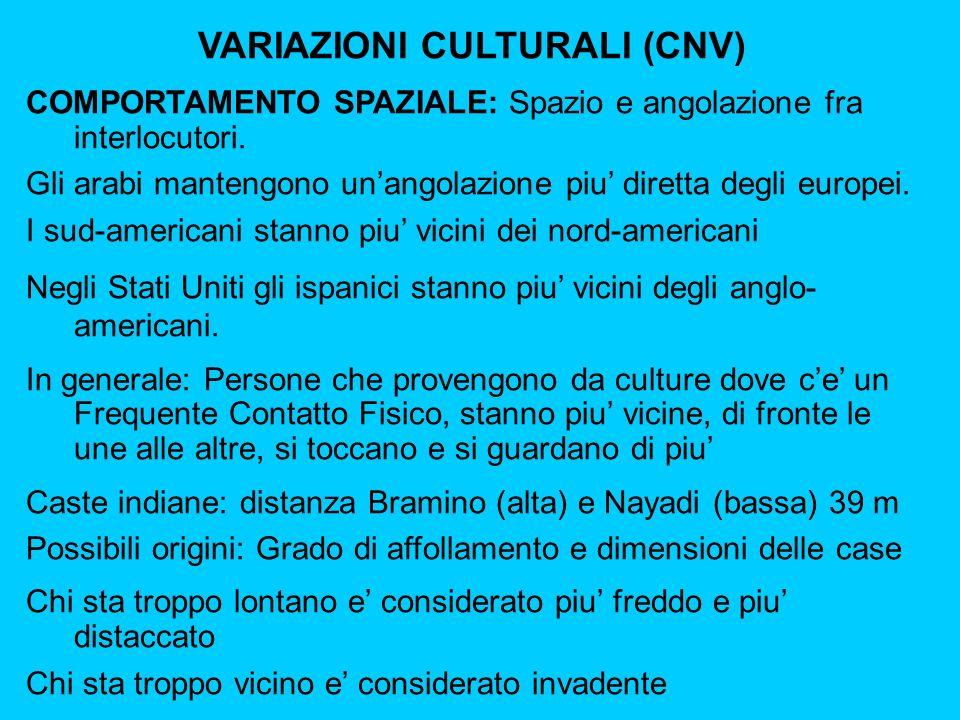VARIAZIONI CULTURALI (CNV) COMPORTAMENTO SPAZIALE: Spazio e angolazione fra interlocutori.