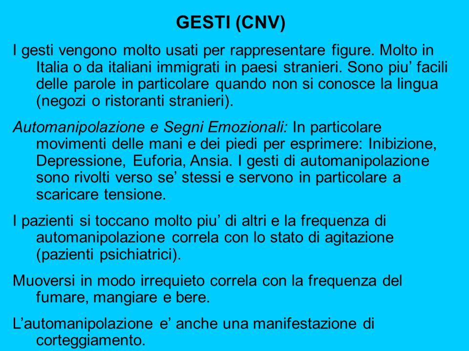 GESTI (CNV) I gesti vengono molto usati per rappresentare figure.