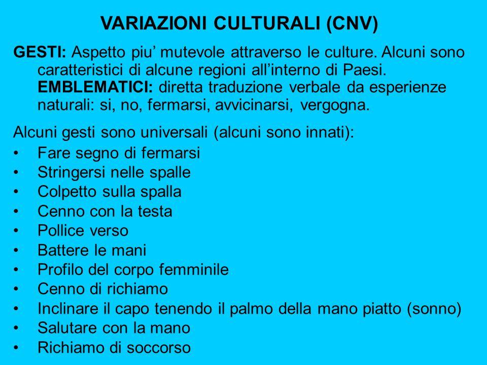 VARIAZIONI CULTURALI (CNV) GESTI: Aspetto piu mutevole attraverso le culture.