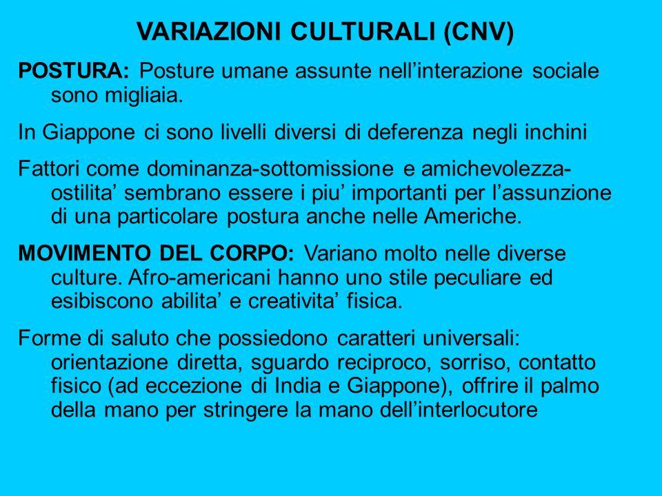 VARIAZIONI CULTURALI (CNV) POSTURA: Posture umane assunte nellinterazione sociale sono migliaia.