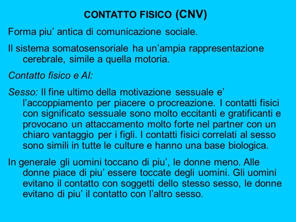 CONTATTO FISICO (CNV) Forma piu antica di comunicazione sociale.