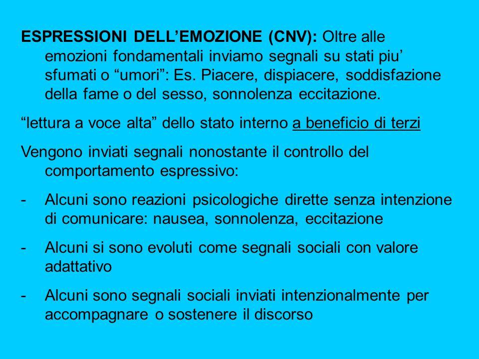 ESPRESSIONI DELLEMOZIONE (CNV): Oltre alle emozioni fondamentali inviamo segnali su stati piu sfumati o umori: Es.
