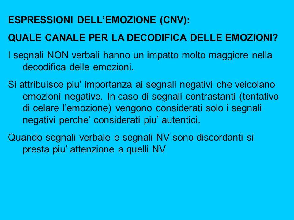 ESPRESSIONI DELLEMOZIONE (CNV): QUALE CANALE PER LA DECODIFICA DELLE EMOZIONI.