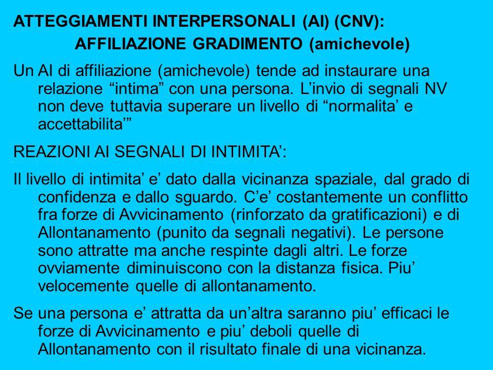 ATTEGGIAMENTI INTERPERSONALI (AI) (CNV): AFFILIAZIONE GRADIMENTO (amichevole) Un AI di affiliazione (amichevole) tende ad instaurare una relazione intima con una persona.