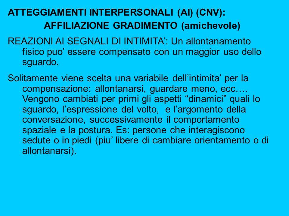 ATTEGGIAMENTI INTERPERSONALI (AI) (CNV): AFFILIAZIONE GRADIMENTO (amichevole) REAZIONI AI SEGNALI DI INTIMITA: Un allontanamento fisico puo essere compensato con un maggior uso dello sguardo.