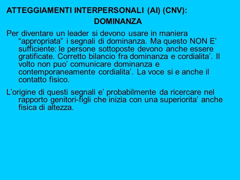 ATTEGGIAMENTI INTERPERSONALI (AI) (CNV): DOMINANZA Per diventare un leader si devono usare in maniera appropriata i segnali di dominanza.