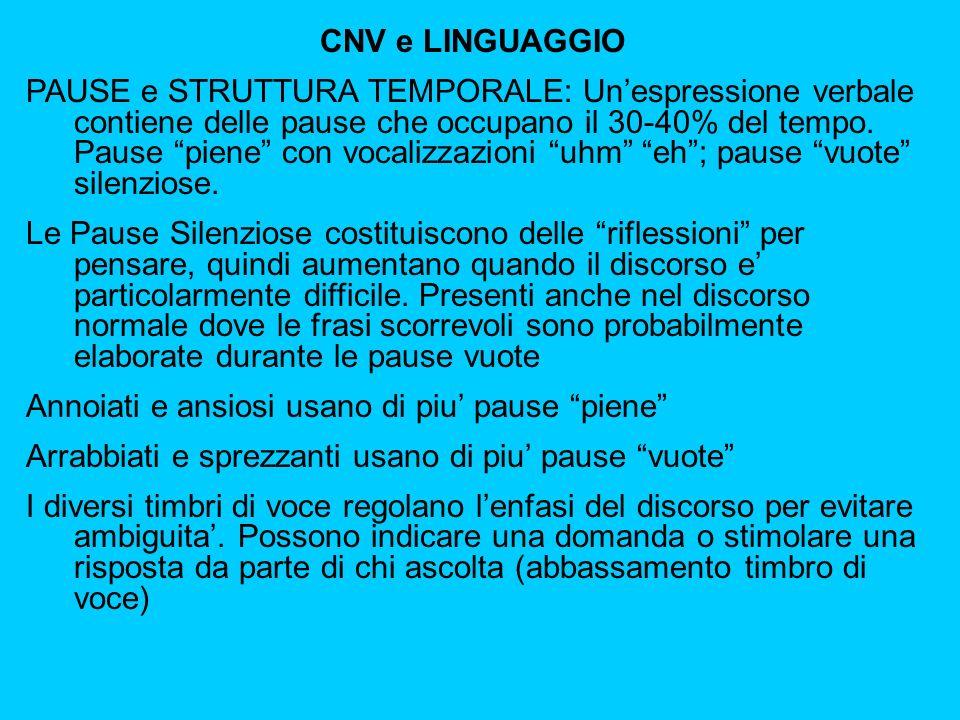 CNV e LINGUAGGIO PAUSE e STRUTTURA TEMPORALE: Unespressione verbale contiene delle pause che occupano il 30-40% del tempo.