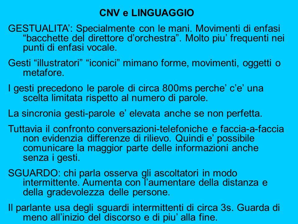 CNV e LINGUAGGIO GESTUALITA: Specialmente con le mani.