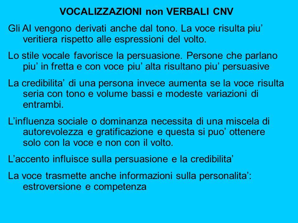 VOCALIZZAZIONI non VERBALI CNV Gli AI vengono derivati anche dal tono.