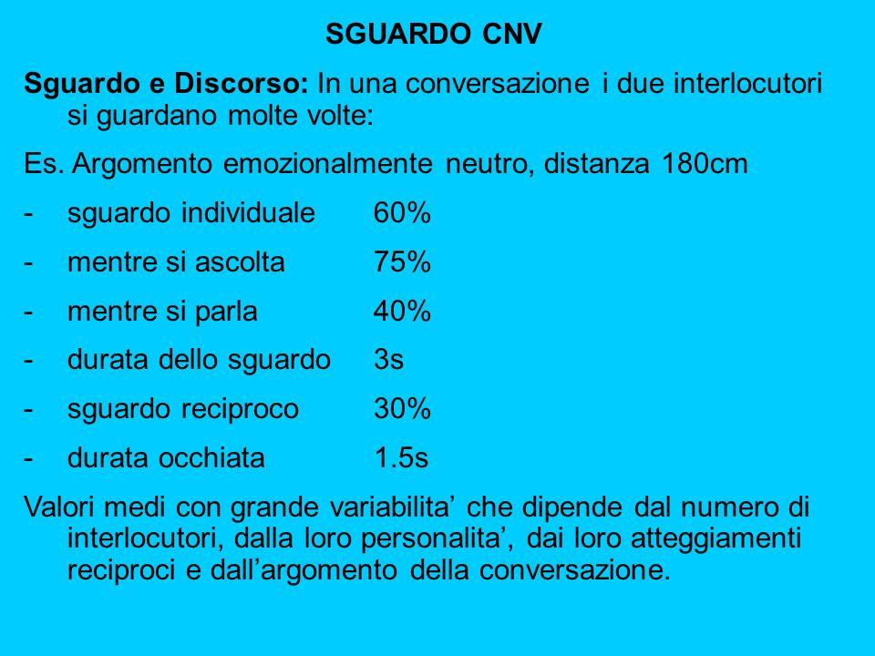 SGUARDO CNV Sguardo e Discorso: In una conversazione i due interlocutori si guardano molte volte: Es.
