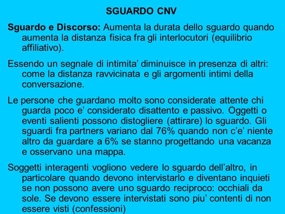 SGUARDO CNV Sguardo e Discorso: Aumenta la durata dello sguardo quando aumenta la distanza fisica fra gli interlocutori (equilibrio affiliativo).