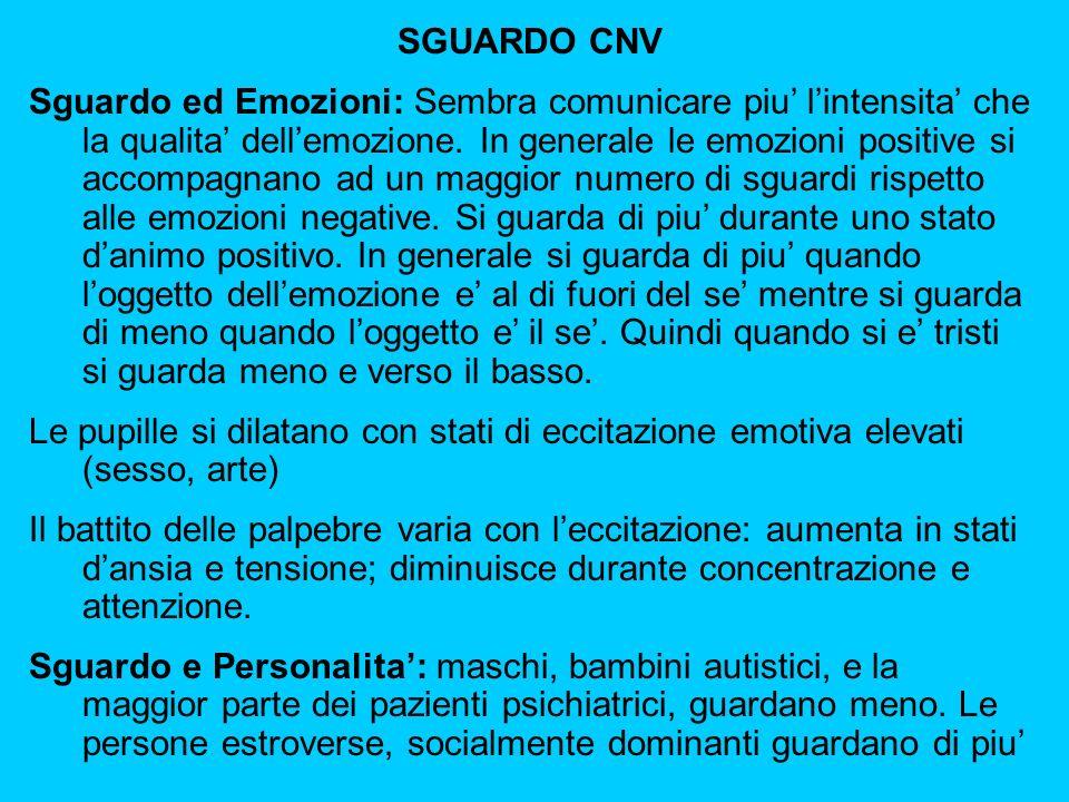 SGUARDO CNV Sguardo ed Emozioni: Sembra comunicare piu lintensita che la qualita dellemozione.