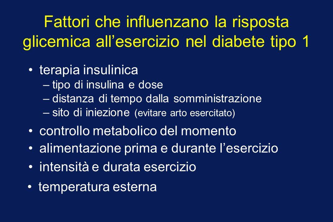 Fattori che influenzano la risposta glicemica allesercizio nel diabete tipo 1 terapia insulinica –tipo di insulina e dose –distanza di tempo dalla som