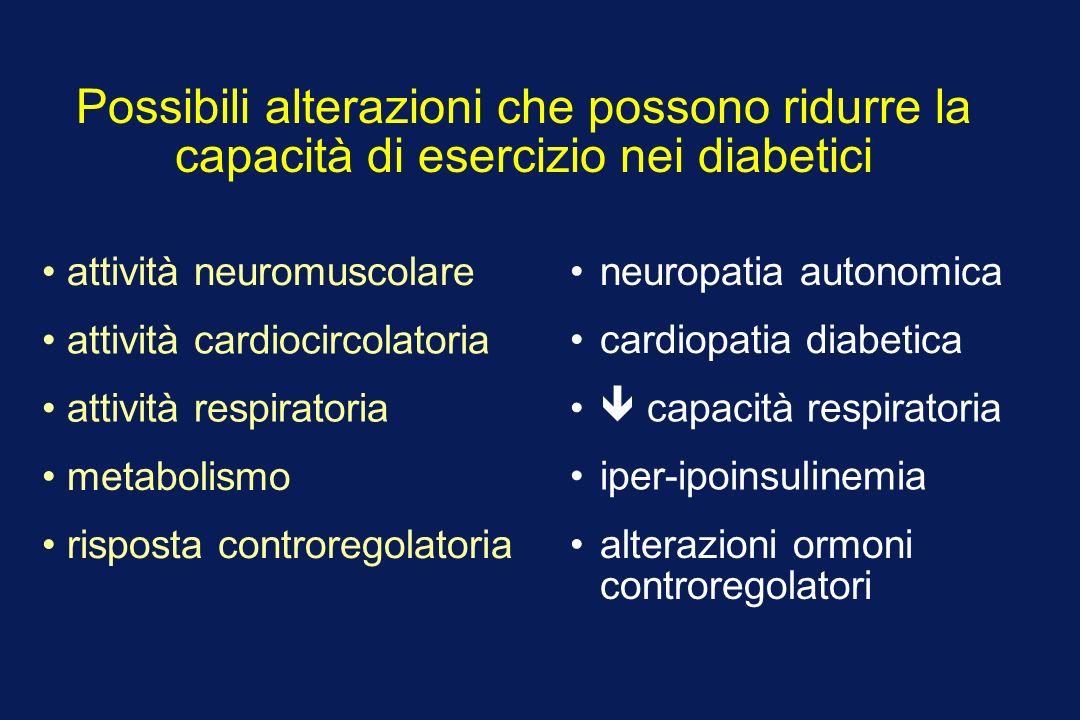 Possibili alterazioni che possono ridurre la capacità di esercizio nei diabetici attività neuromuscolare neuropatia autonomica attività cardiocircolat