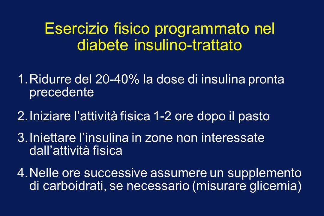 Esercizio fisico programmato nel diabete insulino-trattato 1.Ridurre del 20-40% la dose di insulina pronta precedente 2.Iniziare lattività fisica 1-2