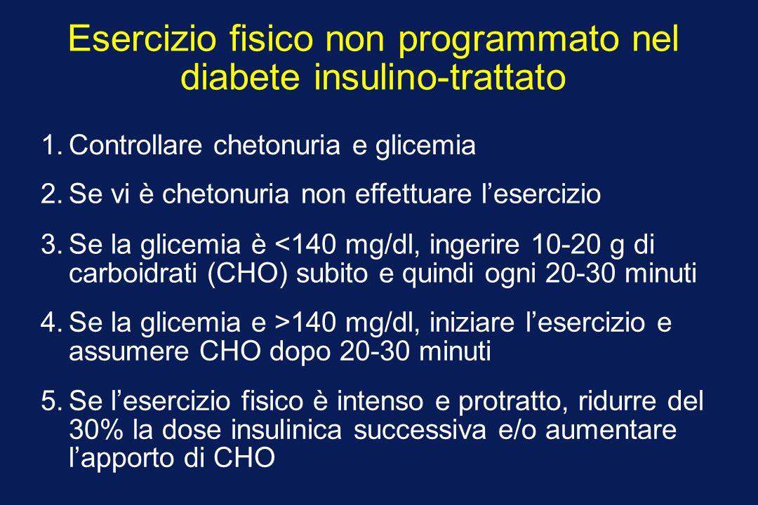 Esercizio fisico non programmato nel diabete insulino-trattato 1.Controllare chetonuria e glicemia 2.Se vi è chetonuria non effettuare lesercizio 4.Se