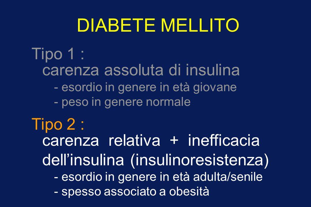 DIABETE MELLITO Tipo 1 : carenza assoluta di insulina - esordio in genere in età giovane - peso in genere normale Tipo 2 : carenza relativa + ineffica