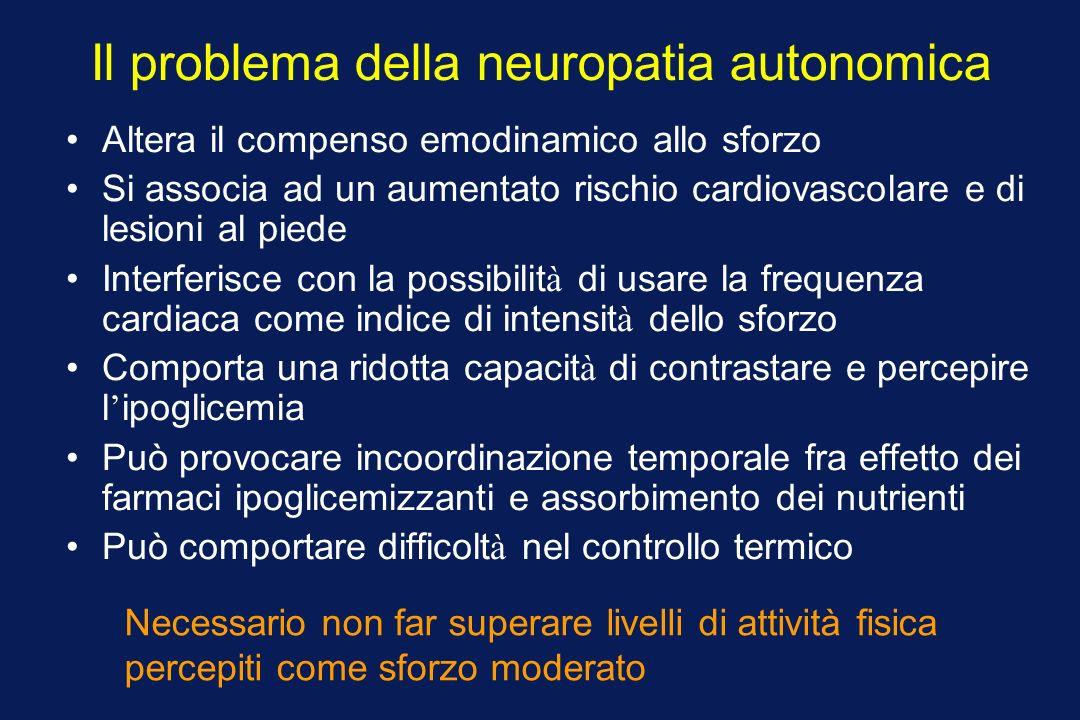 Il problema della neuropatia autonomica Altera il compenso emodinamico allo sforzo Si associa ad un aumentato rischio cardiovascolare e di lesioni al