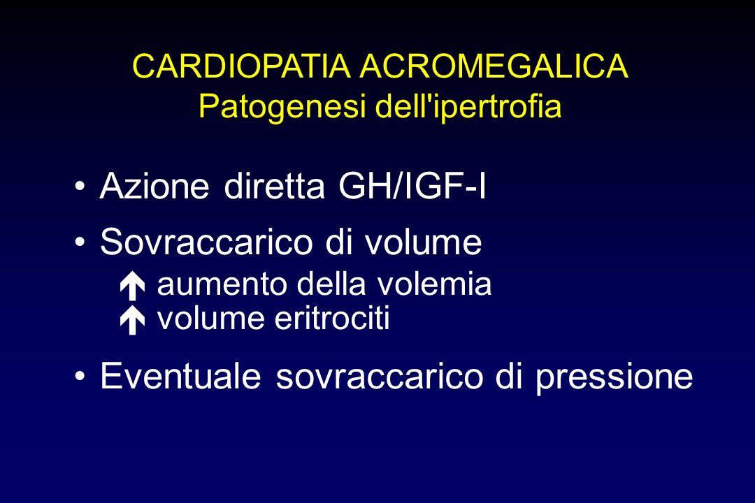 CARDIOPATIA ACROMEGALICA Indici morfologici INDICE MASSA VENTR. SN (g/m 2 ) SPESSORE PARETE LIBERA VENTR. DX (mm) 0 40 80 120 160 CNI Controlli Acrome