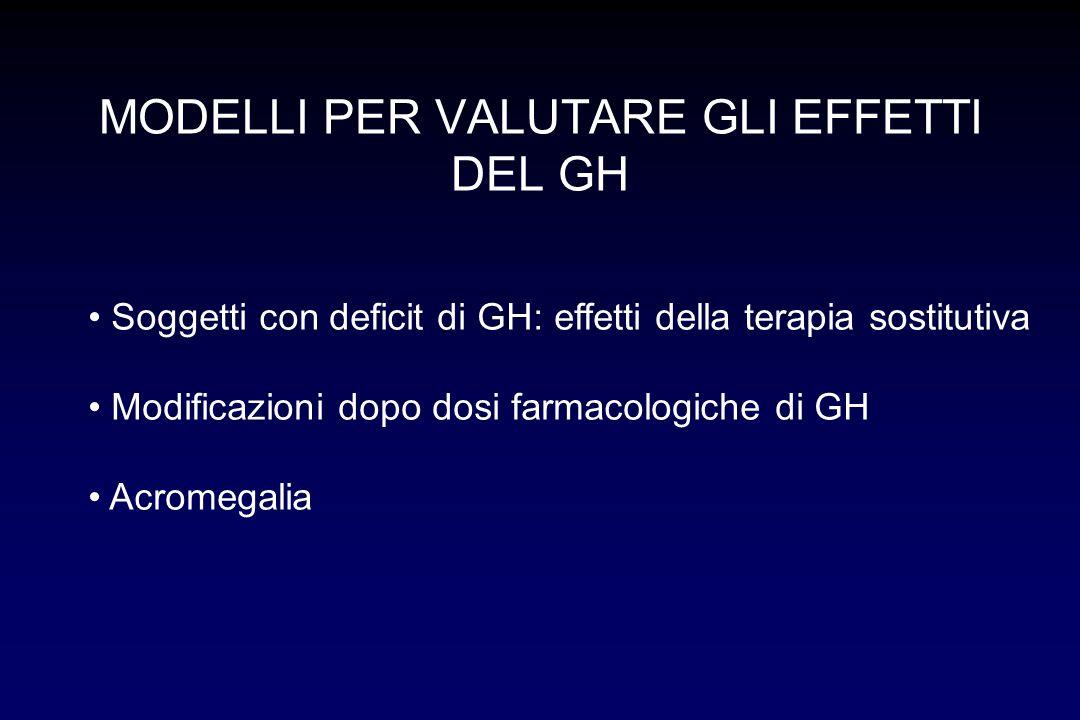 Il GH svolge importanti azioni non solo sulla crescita staturale ma anche su vari processi metabolici, anche in età adulta. Il fabbisogno in GH dellad