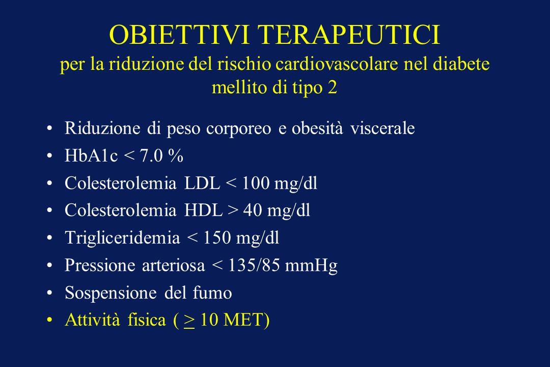 OBIETTIVI TERAPEUTICI per la riduzione del rischio cardiovascolare nel diabete mellito di tipo 2 Riduzione di peso corporeo e obesità viscerale HbA1c < 7.0 % Colesterolemia LDL < 100 mg/dl Colesterolemia HDL > 40 mg/dl Trigliceridemia < 150 mg/dl Pressione arteriosa < 135/85 mmHg Sospensione del fumo Attività fisica ( > 10 MET)