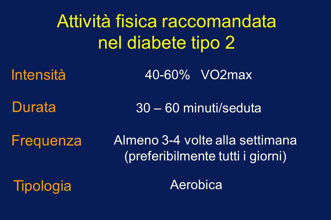 Durata Frequenza Almeno 3-4 volte alla settimana (preferibilmente tutti i giorni) 30 – 60 minuti/seduta 40-60% VO2max Intensità Attività fisica raccomandata nel diabete tipo 2 Aerobica Tipologia