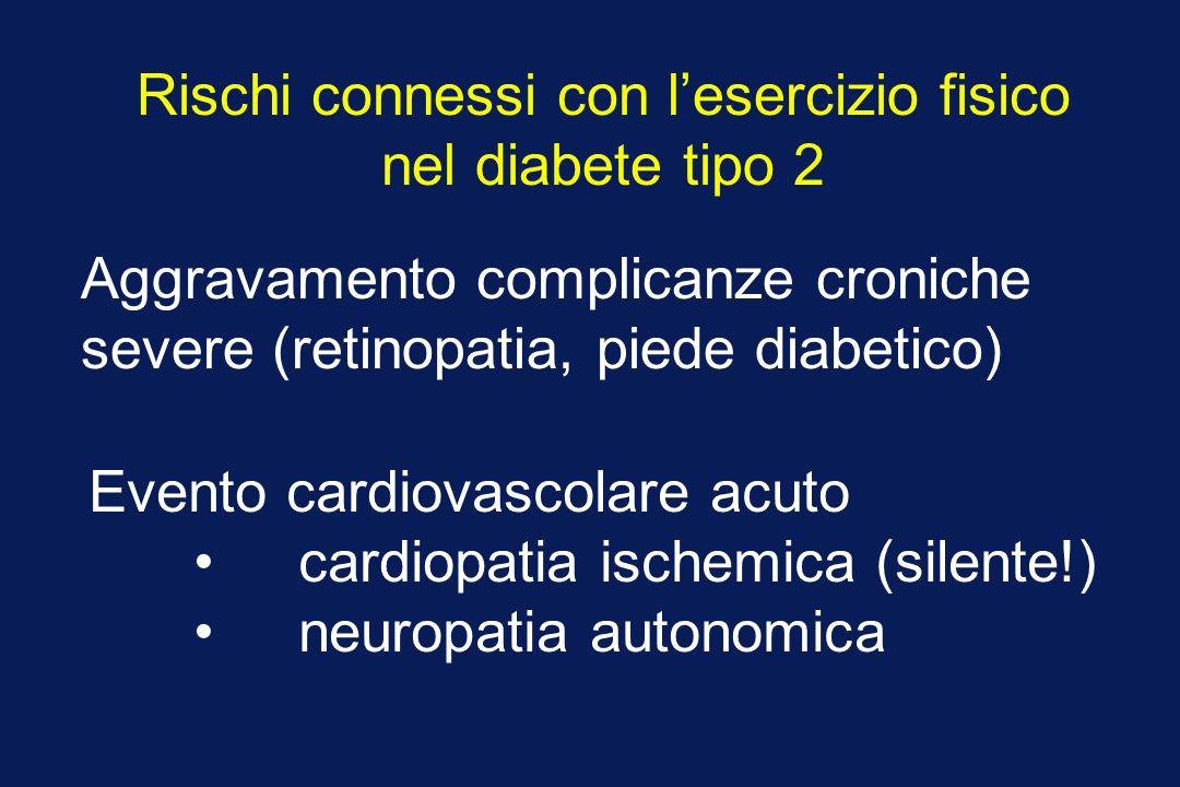 Rischi connessi con lesercizio fisico nel diabete tipo 2 Aggravamento complicanze croniche severe (retinopatia, piede diabetico) Evento cardiovascolare acuto cardiopatia ischemica (silente!) neuropatia autonomica