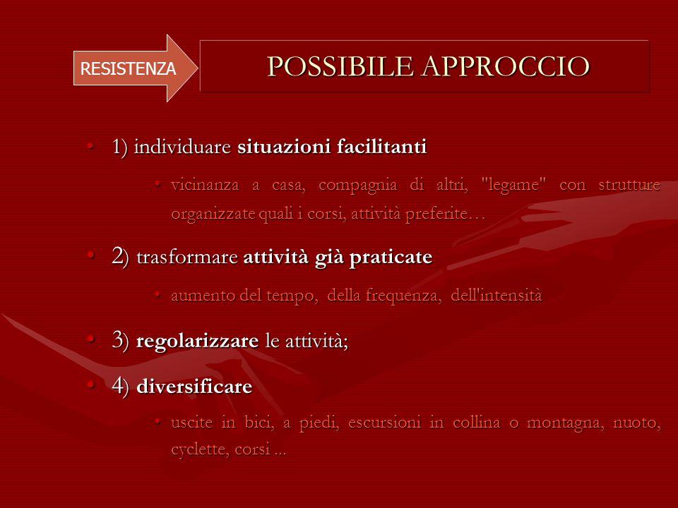 POSSIBILE APPROCCIO POSSIBILE APPROCCIO 1) individuare situazioni facilitanti1) individuare situazioni facilitanti vicinanza a casa, compagnia di altr