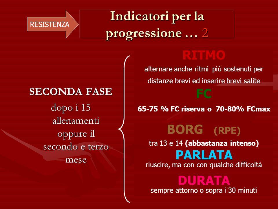 Indicatori per la progressione … 2 RESISTENZA SECONDA FASE dopo i 15 allenamenti oppure il secondo e terzo mese RITMO alternare anche ritmi più sosten