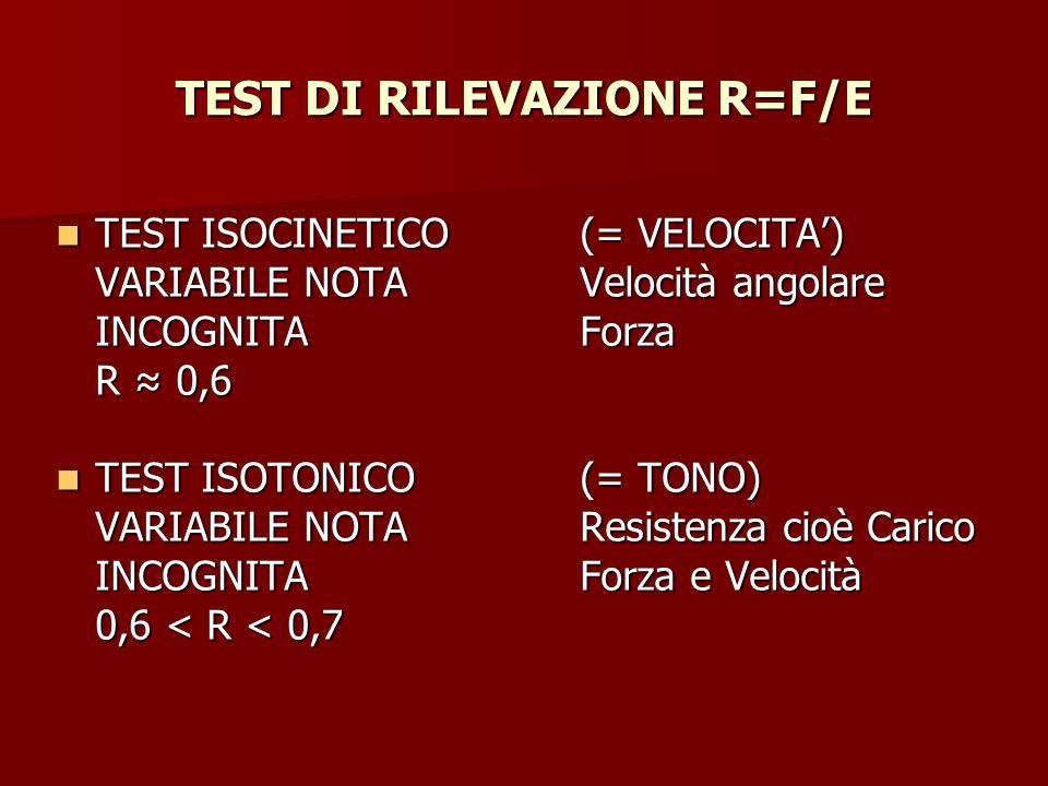 TEST DI RILEVAZIONE R=F/E TEST ISOCINETICO(= VELOCITA) TEST ISOCINETICO(= VELOCITA) VARIABILE NOTAVelocità angolare INCOGNITAForza R 0,6 TEST ISOTONIC