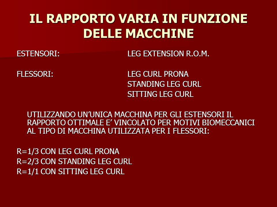 IL RAPPORTO VARIA IN FUNZIONE DELLE MACCHINE ESTENSORI:LEG EXTENSION R.O.M. FLESSORI:LEG CURL PRONA STANDING LEG CURL SITTING LEG CURL UTILIZZANDO UNU