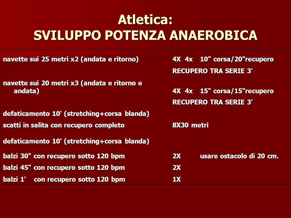 Atletica: SVILUPPO POTENZA ANAEROBICA navette sui 25 metri x2 (andata e ritorno) 4X 4x 10