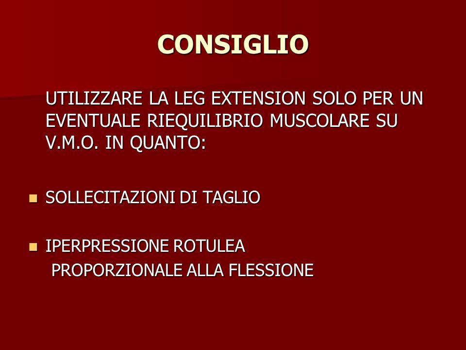 CONSIGLIO UTILIZZARE LA LEG EXTENSION SOLO PER UN EVENTUALE RIEQUILIBRIO MUSCOLARE SU V.M.O. IN QUANTO: SOLLECITAZIONI DI TAGLIO SOLLECITAZIONI DI TAG
