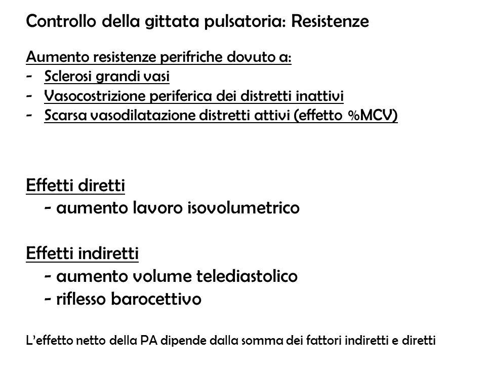 Controllo della gittata pulsatoria: Resistenze Aumento resistenze perifriche dovuto a: -Sclerosi grandi vasi -Vasocostrizione periferica dei distretti