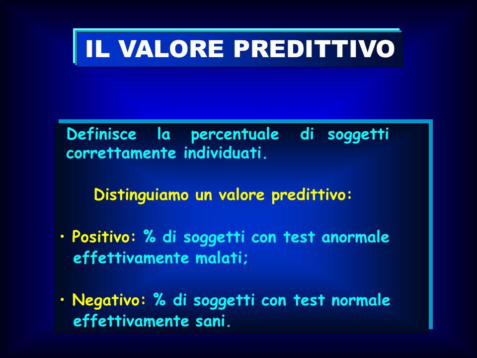 IL VALORE PREDITTIVO Definisce la percentuale di soggetti correttamente individuati. Distinguiamo un valore predittivo: Positivo: % di soggetti con te