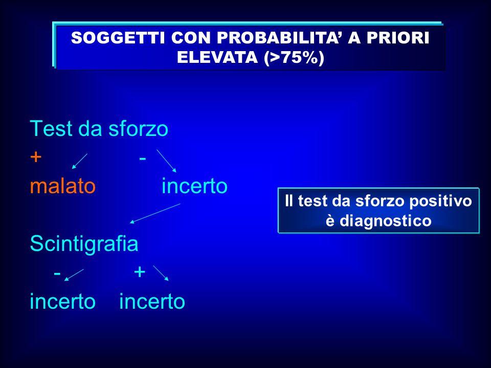 Test da sforzo + - malato incerto Scintigrafia - + incerto Il test da sforzo positivo è diagnostico SOGGETTI CON PROBABILITA A PRIORI ELEVATA (>75%)