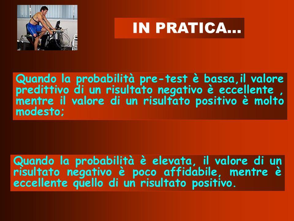 IN PRATICA… Quando la probabilità pre-test è bassa,il valore predittivo di un risultato negativo è eccellente, mentre il valore di un risultato positi