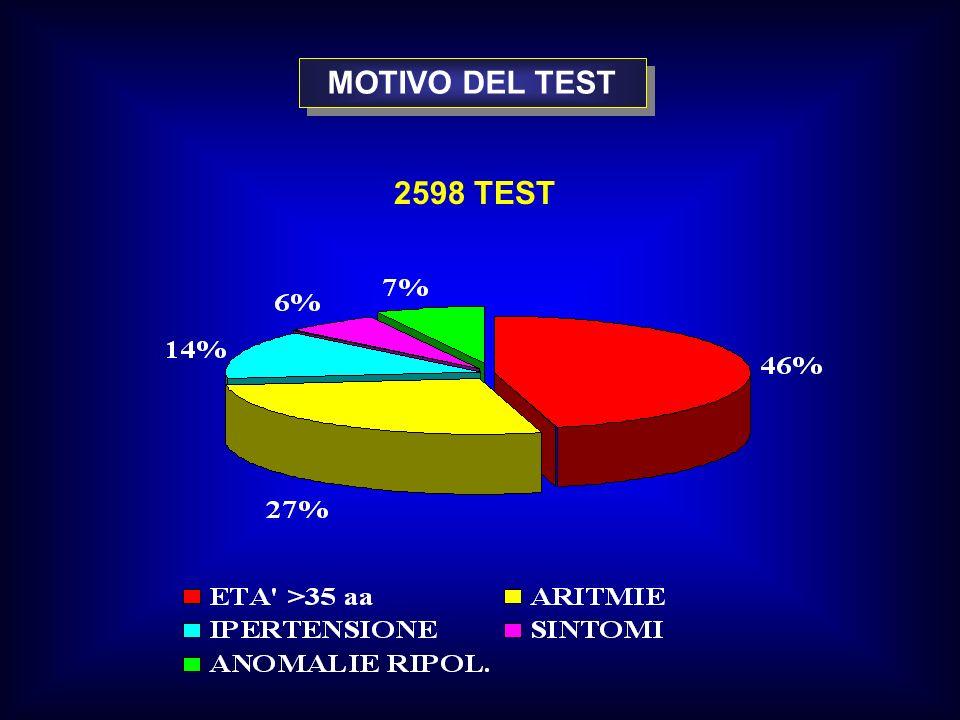 MOTIVO DEL TEST 2598 TEST