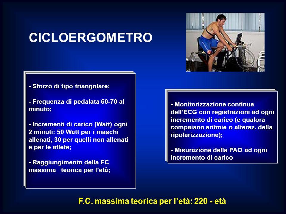 CICLOERGOMETRO - Sforzo di tipo triangolare; - Frequenza di pedalata 60-70 al minuto; - Incrementi di carico (Watt) ogni 2 minuti: 50 Watt per i masch