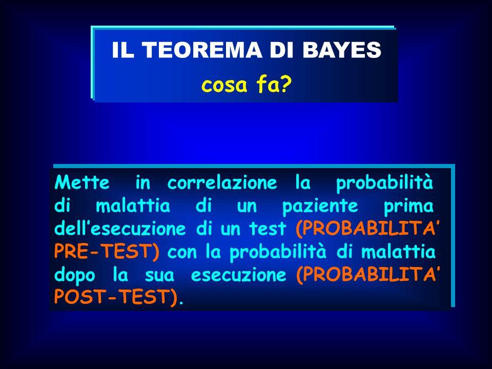 IL TEOREMA DI BAYES cosa fa? Mette in correlazione la probabilità di malattia di un paziente prima dellesecuzione di un test (PROBABILITA PRE-TEST) co