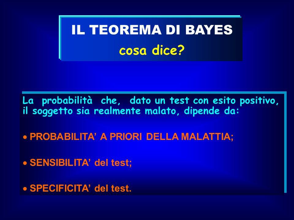 La probabilità che, dato un test con esito positivo, il soggetto sia realmente malato, dipende da: PROBABILITA A PRIORI DELLA MALATTIA; SENSIBILITA de