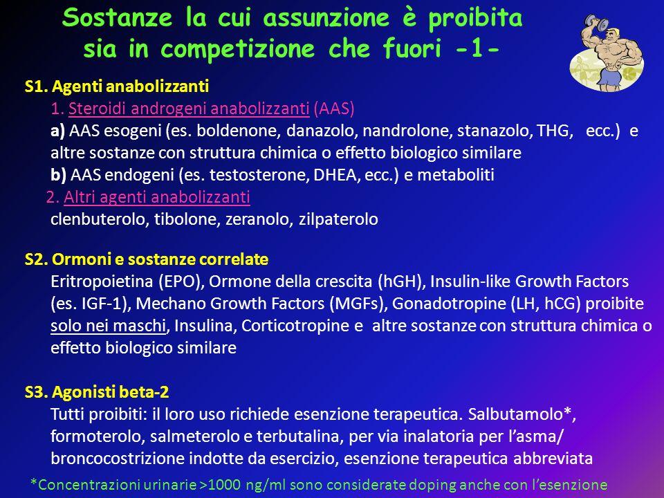 S1. Agenti anabolizzanti 1. Steroidi androgeni anabolizzanti (AAS) a) AAS esogeni (es. boldenone, danazolo, nandrolone, stanazolo, THG, ecc.) e altre