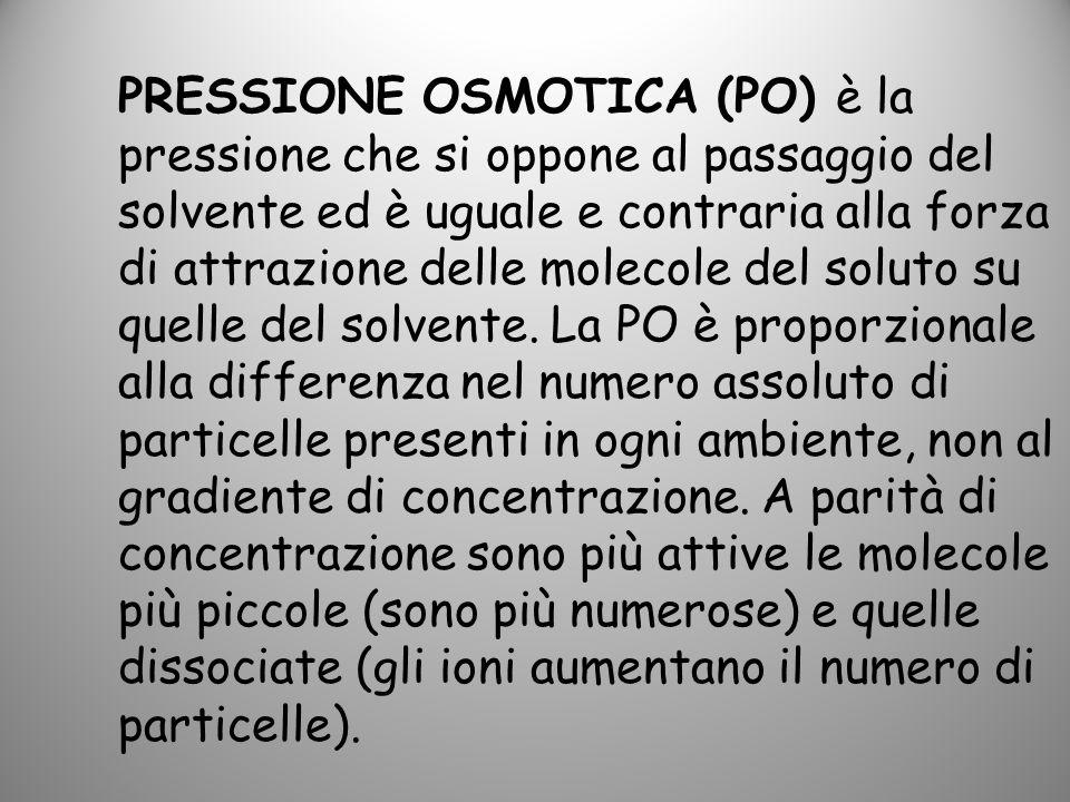 PRESSIONE OSMOTICA (PO) è la pressione che si oppone al passaggio del solvente ed è uguale e contraria alla forza di attrazione delle molecole del sol