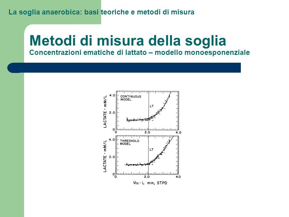 La soglia anaerobica: basi teoriche e metodi di misura Metodi di misura della soglia Concentrazioni ematiche di lattato – modello monoesponenziale