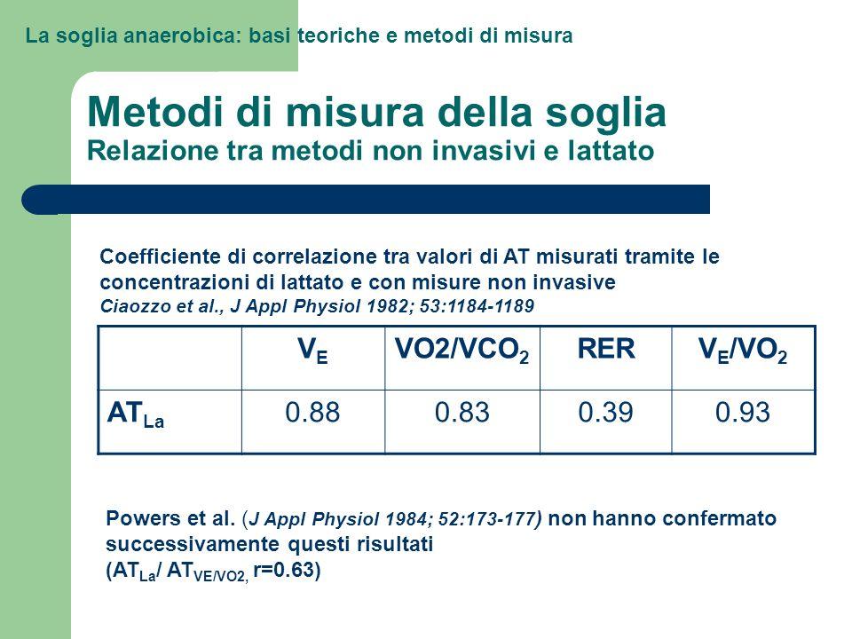 La soglia anaerobica: basi teoriche e metodi di misura Metodi di misura della soglia Relazione tra metodi non invasivi e lattato VEVE VO2/VCO 2 RERV E