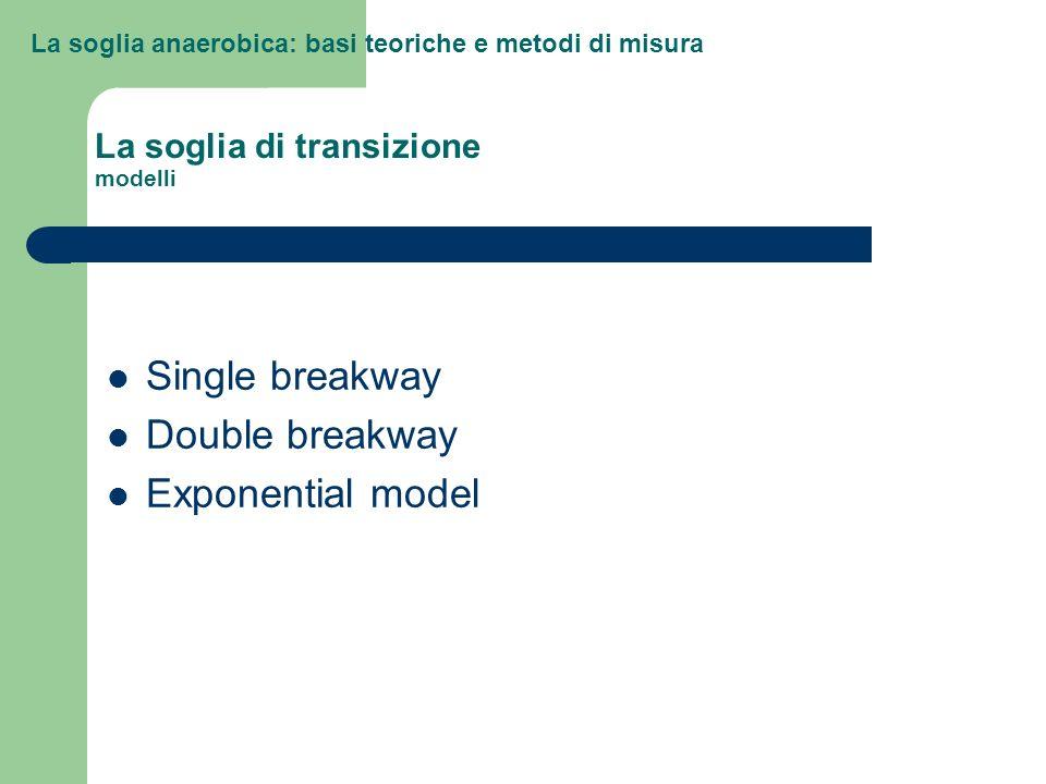 La soglia anaerobica: basi teoriche e metodi di misura La soglia di transizione modelli Single breakway Double breakway Exponential model