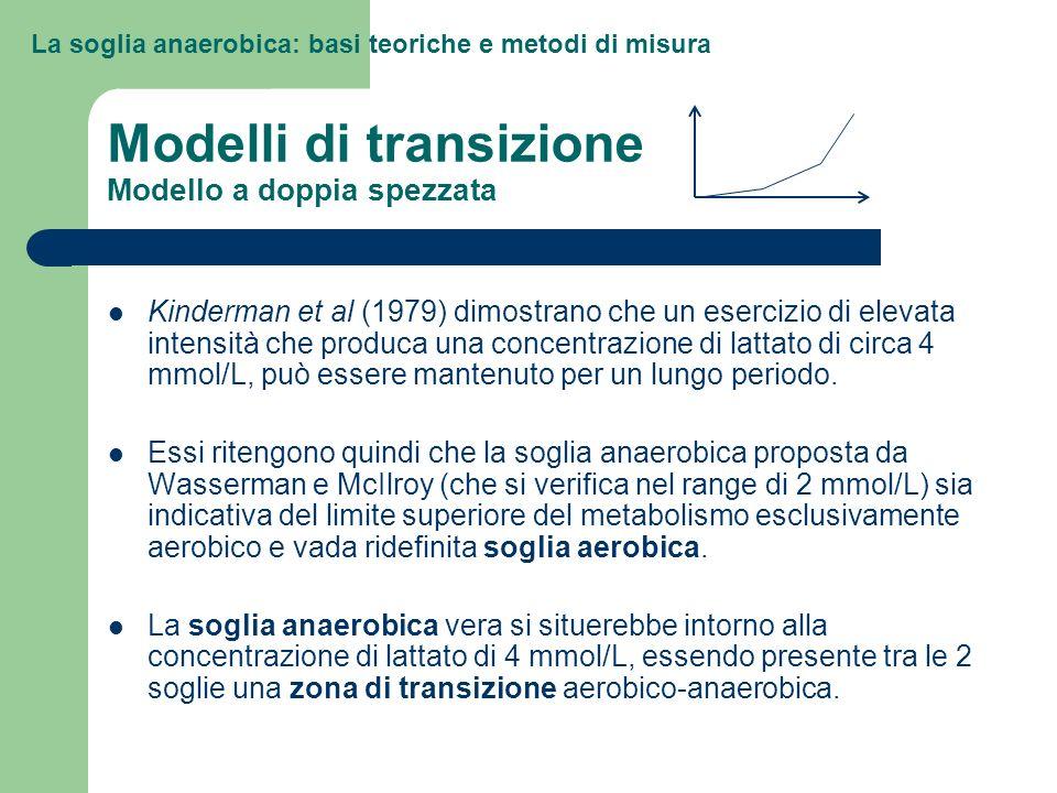 La soglia anaerobica: basi teoriche e metodi di misura Modelli di transizione Modello a doppia spezzata 4 mmol/L 2 mmol/L Soglia aerobica Soglia anaerobica Transizione watt lattato
