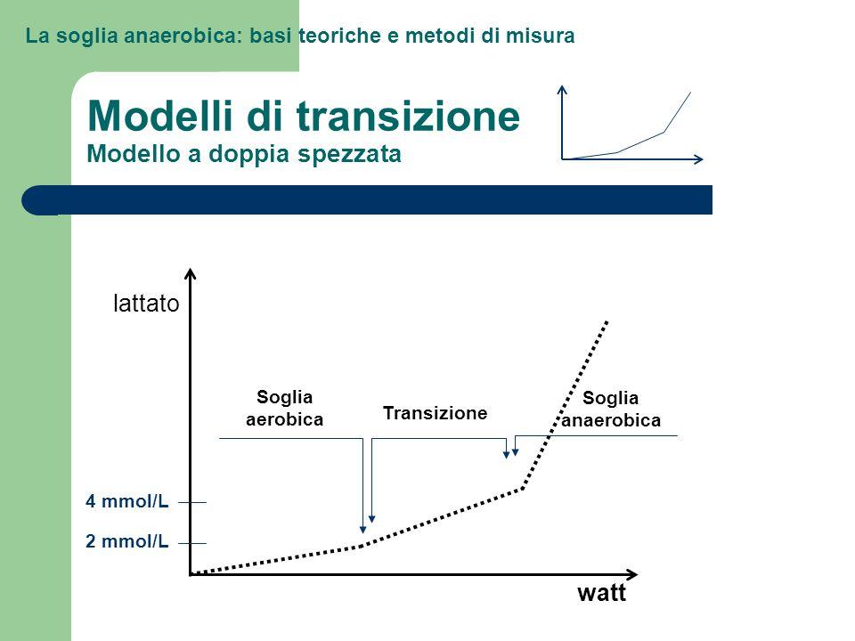 La soglia anaerobica: basi teoriche e metodi di misura Modelli di transizione Modello esponenziale Esiste un incremento esponenziale delle concentrazioni di lattato (VE, VCO2) nel corso di un esercizio progressivo (Jerwell, 1929; Yeh et al., 1983; Hagan e Smith, 1984; Hughson et al., 1987).