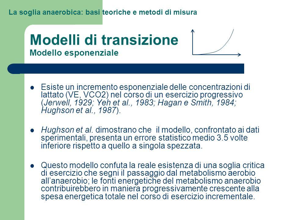 La soglia anaerobica: basi teoriche e metodi di misura Modelli di transizione Modello esponenziale Esiste un incremento esponenziale delle concentrazi